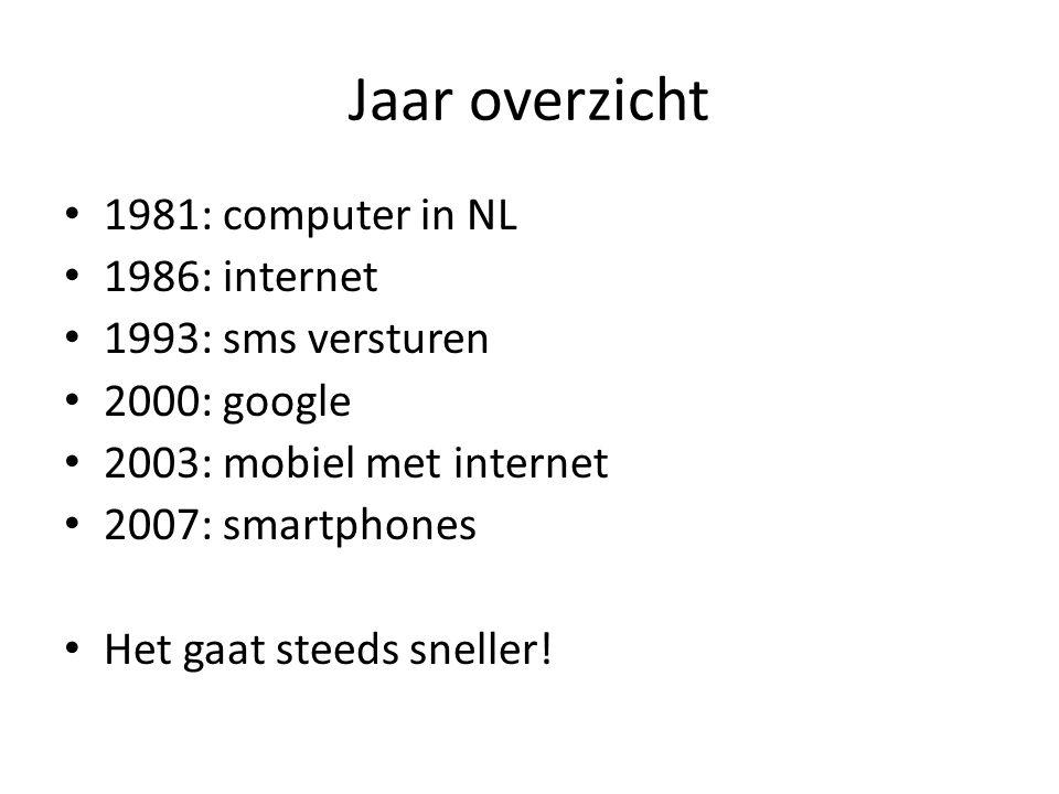 Jaar overzicht 1981: computer in NL 1986: internet 1993: sms versturen 2000: google 2003: mobiel met internet 2007: smartphones Het gaat steeds snelle