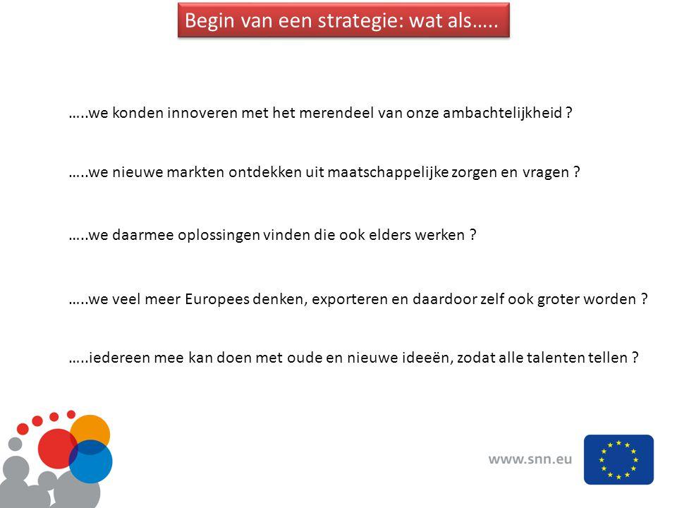Begin van een strategie: wat als…..