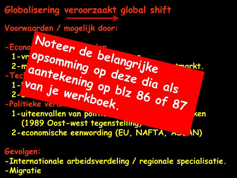 Globalisering veroorzaakt global shift Voorwaarden / mogelijk door: -Economische voorwaarden 1-vrijhandel i.p.v. protectionisme 2-mondiale welvaartsgr