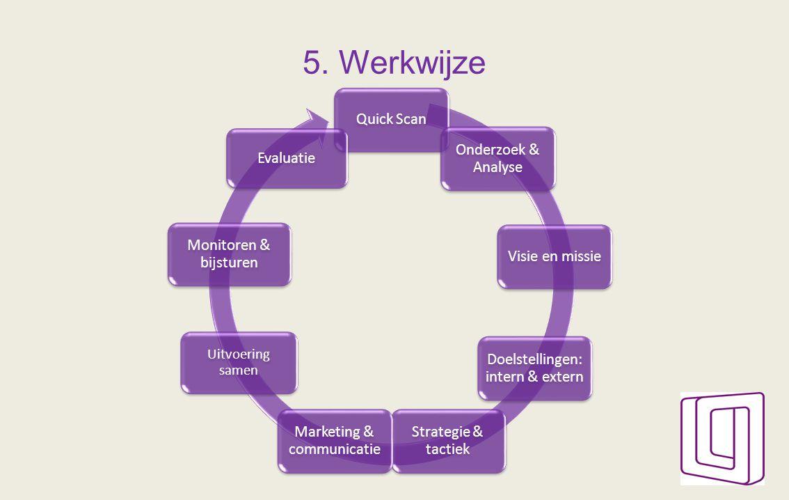 5. Werkwijze Quick Scan Onderzoek & Analyse Visie en missie Doelstellingen: intern & extern Strategie & tactiek Marketing & communicatie Uitvoering sa