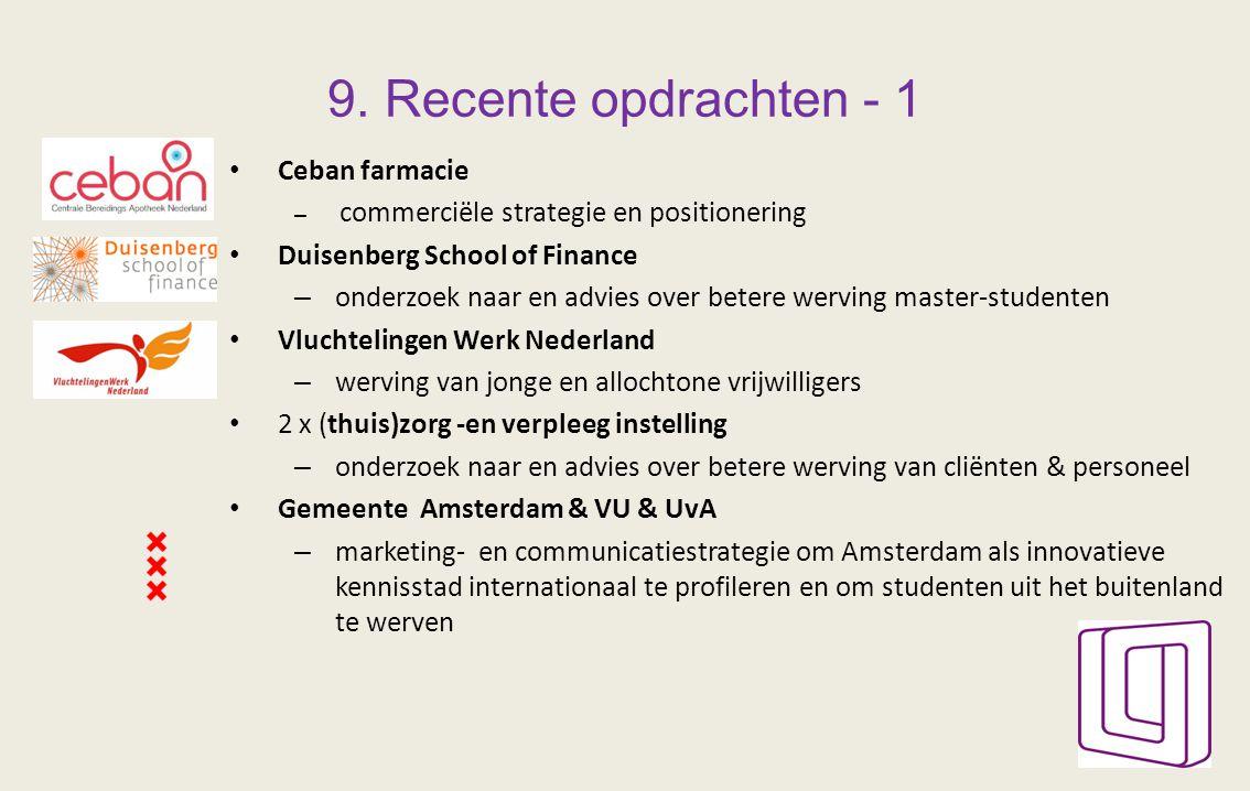 9. Recente opdrachten - 1 Ceban farmacie – commerciële strategie en positionering Duisenberg School of Finance – onderzoek naar en advies over betere