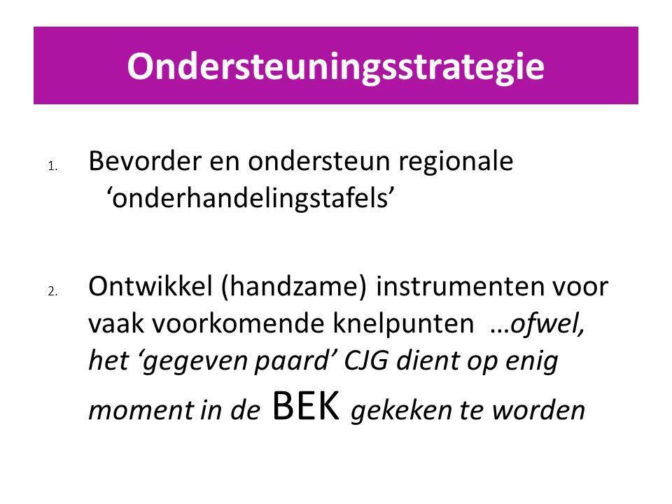 Ondersteuningsstrategie 1. Bevorder en ondersteun regionale 'onderhandelingstafels' 2.