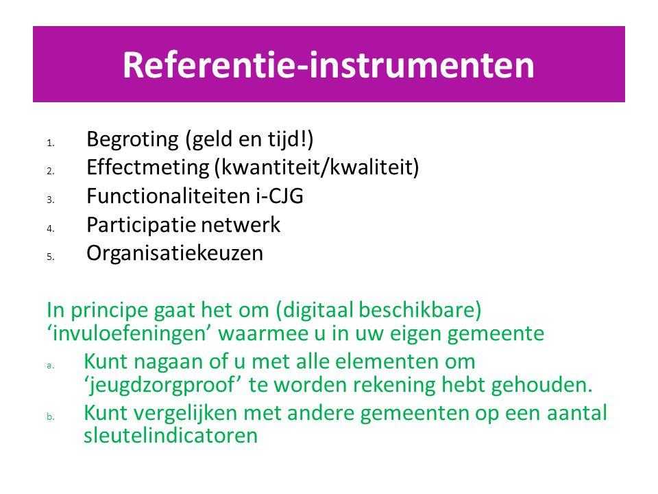 Referentie-instrumenten 1. Begroting (geld en tijd!) 2.