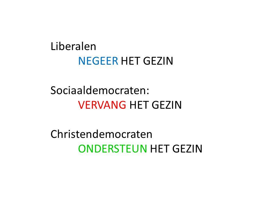 Liberalen NEGEER HET GEZIN Sociaaldemocraten: VERVANG HET GEZIN Christendemocraten ONDERSTEUN HET GEZIN