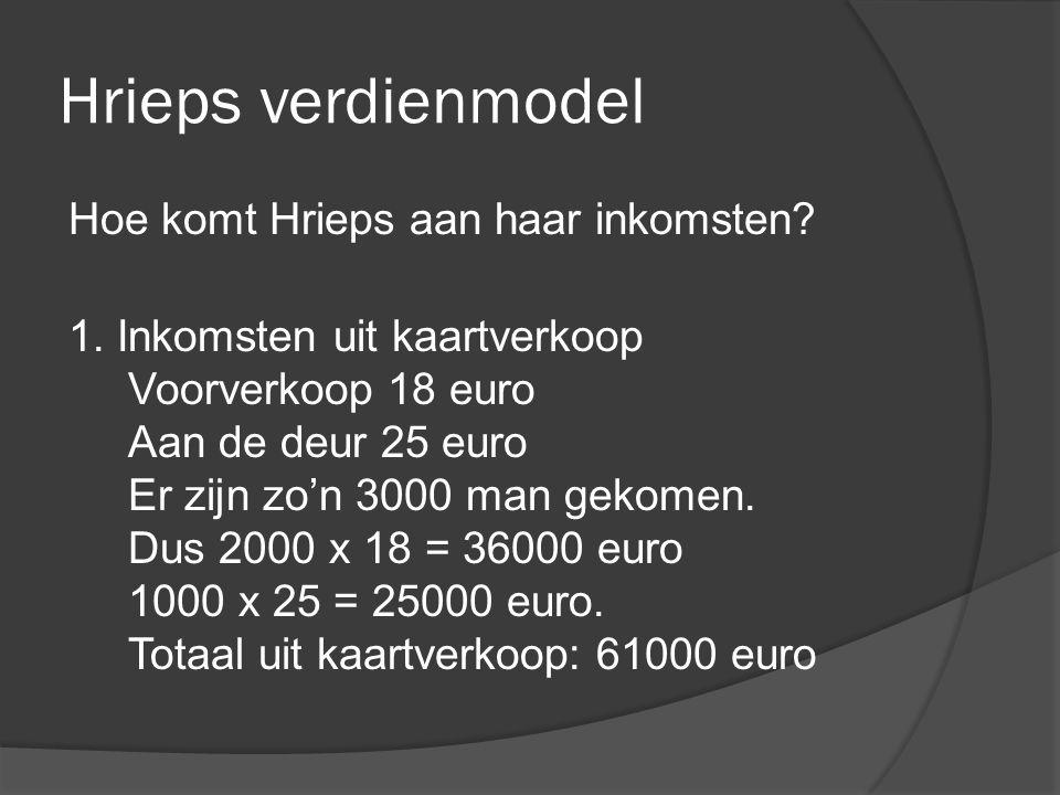 Hrieps verdienmodel Hoe komt Hrieps aan haar inkomsten? 1. Inkomsten uit kaartverkoop Voorverkoop 18 euro Aan de deur 25 euro Er zijn zo'n 3000 man ge