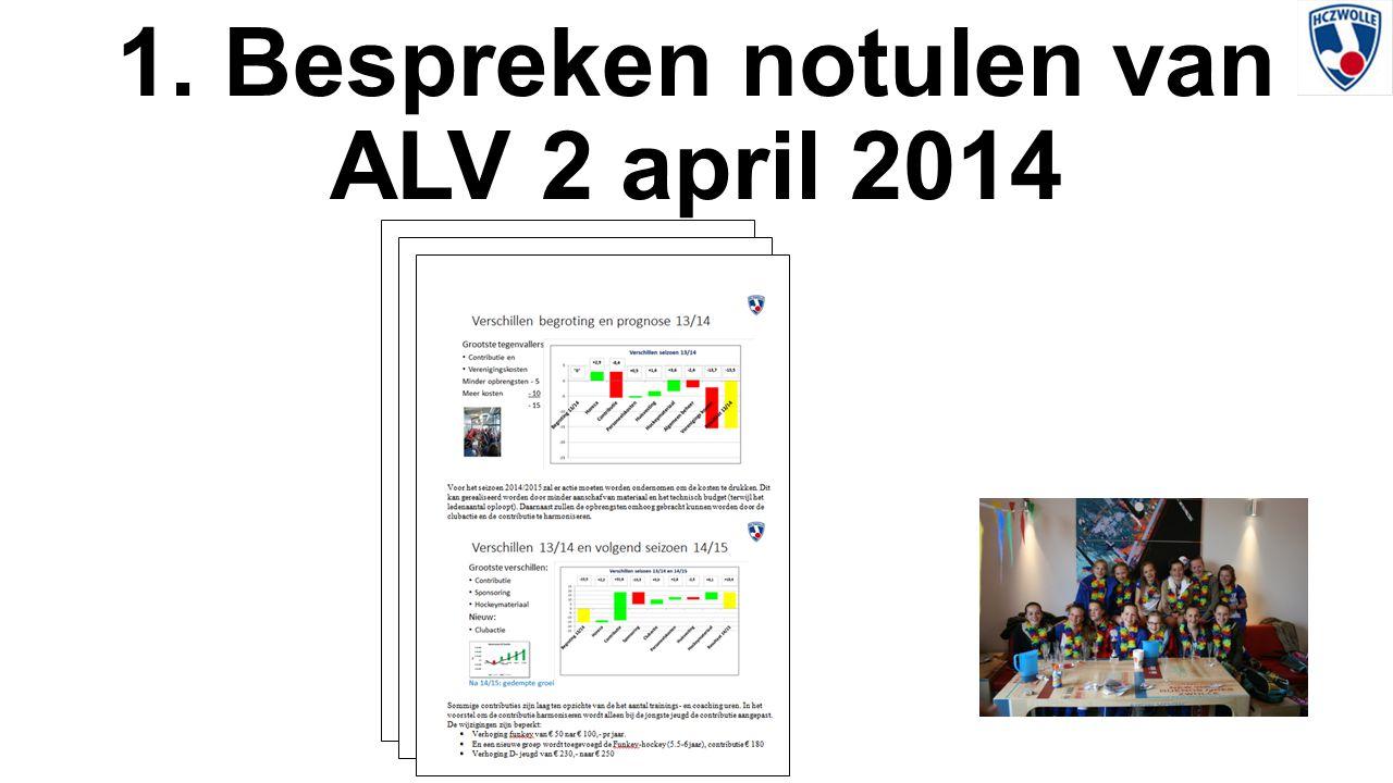 2.Wijziging entree geld De aanleiding: Idee van leden in de ALV van 2 april jl.
