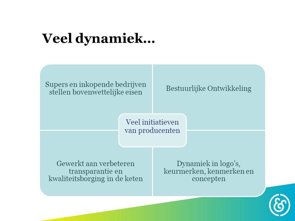 Veel dynamiek… Supers en inkopende bedrijven stellen bovenwettelijke eisen Bestuurlijke Ontwikkeling Gewerkt aan verbeteren transparantie en kwaliteit