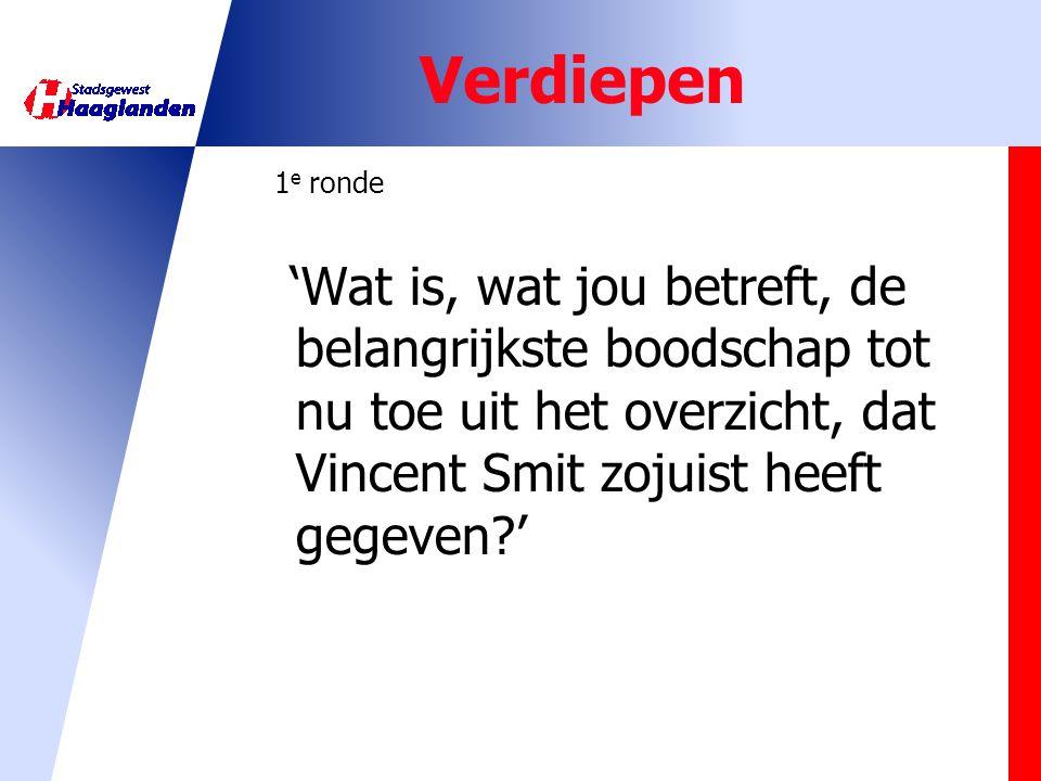 Verdiepen 1 e ronde 'Wat is, wat jou betreft, de belangrijkste boodschap tot nu toe uit het overzicht, dat Vincent Smit zojuist heeft gegeven '