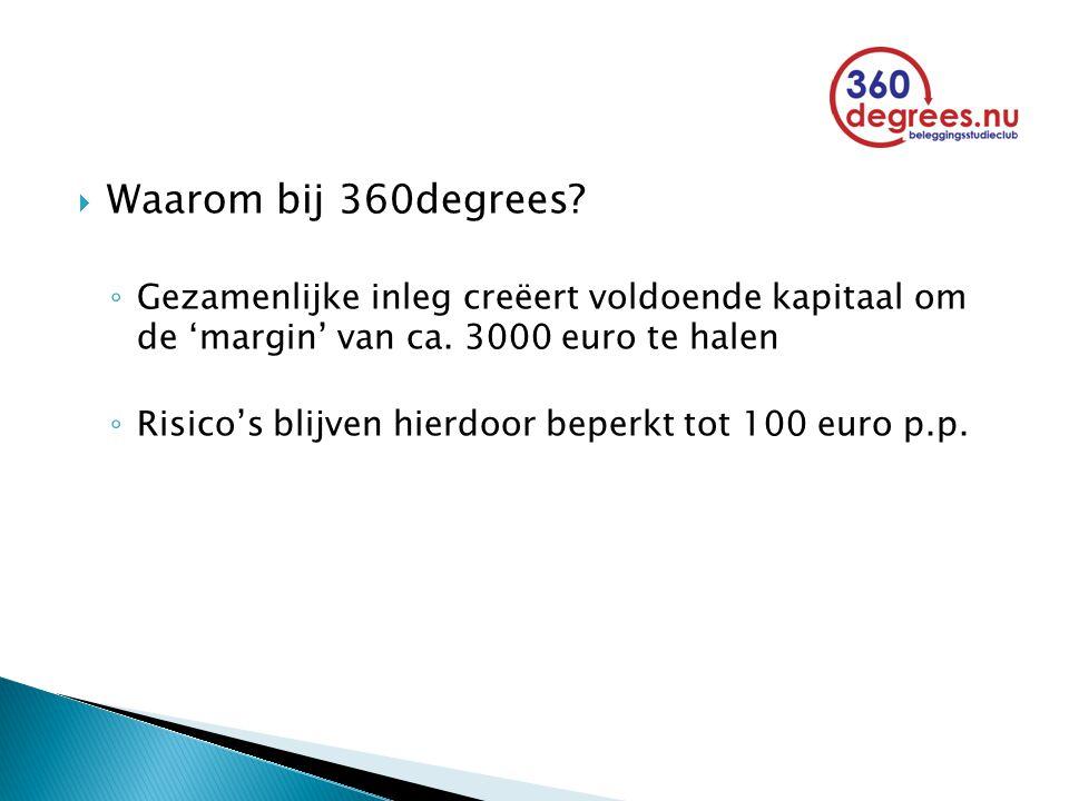  Waarom bij 360degrees? ◦ Gezamenlijke inleg creëert voldoende kapitaal om de 'margin' van ca. 3000 euro te halen ◦ Risico's blijven hierdoor beperkt