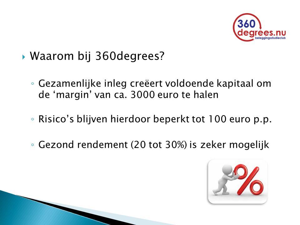  Waarom bij 360degrees.◦ Gezamenlijke inleg creëert voldoende kapitaal om de 'margin' van ca.