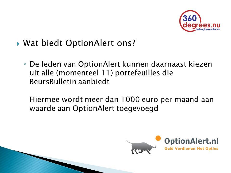  Wat biedt OptionAlert ons? ◦ De leden van OptionAlert kunnen daarnaast kiezen uit alle (momenteel 11) portefeuilles die BeursBulletin aanbiedt Hierm