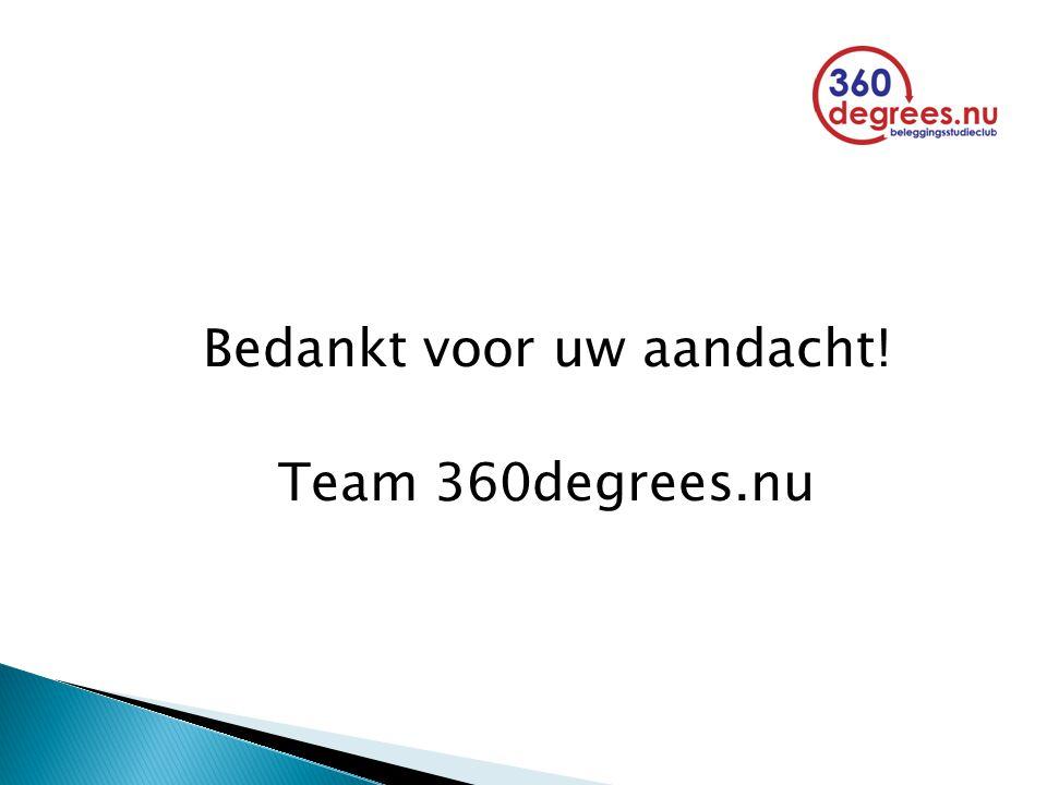 Bedankt voor uw aandacht! Team 360degrees.nu