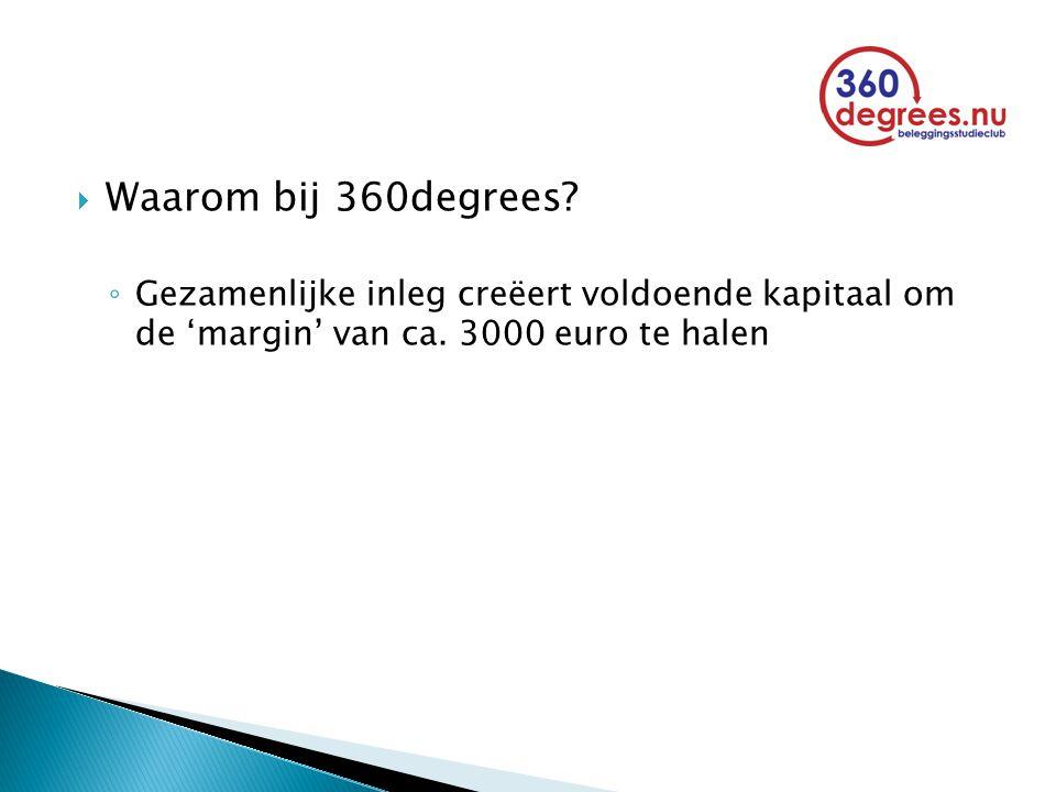  Waarom bij 360degrees? ◦ Gezamenlijke inleg creëert voldoende kapitaal om de 'margin' van ca. 3000 euro te halen