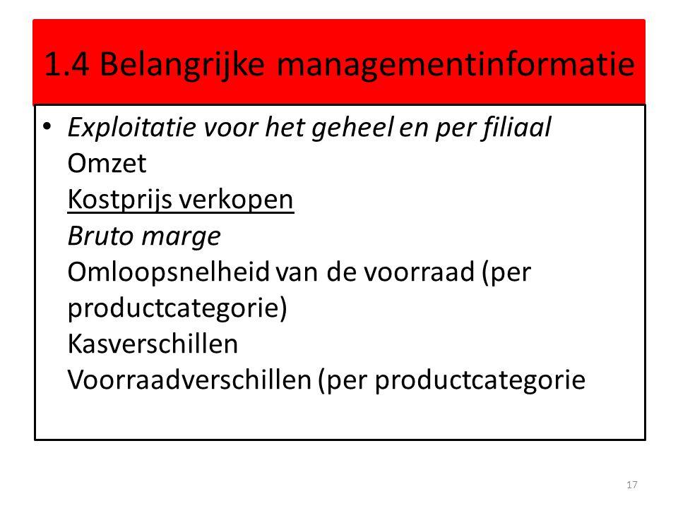 1.4 Belangrijke managementinformatie Exploitatie voor het geheel en per filiaal Omzet Kostprijs verkopen Bruto marge Omloopsnelheid van de voorraad (p