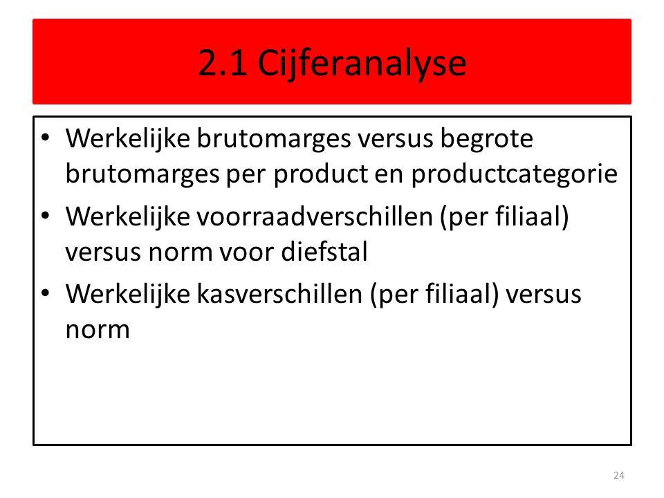 2.1 Cijferanalyse Werkelijke brutomarges versus begrote brutomarges per product en productcategorie Werkelijke voorraadverschillen (per filiaal) versu