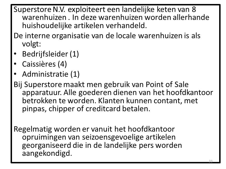 Superstore N.V. exploiteert een landelijke keten van 8 warenhuizen. In deze warenhuizen worden allerhande huishoudelijke artikelen verhandeld. De inte