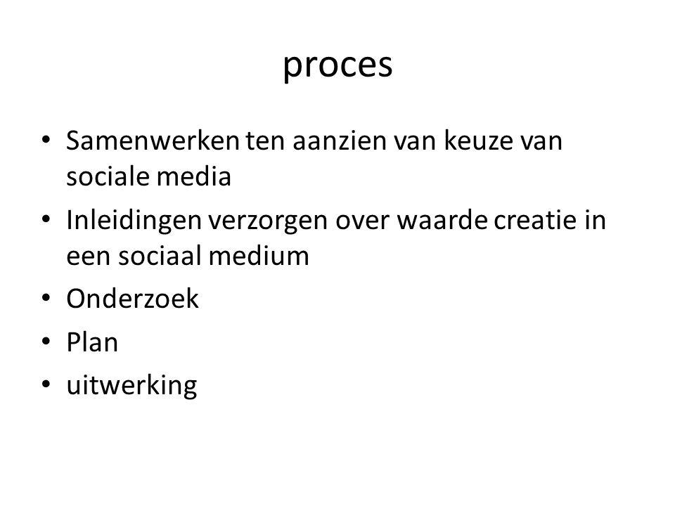 proces Samenwerken ten aanzien van keuze van sociale media Inleidingen verzorgen over waarde creatie in een sociaal medium Onderzoek Plan uitwerking