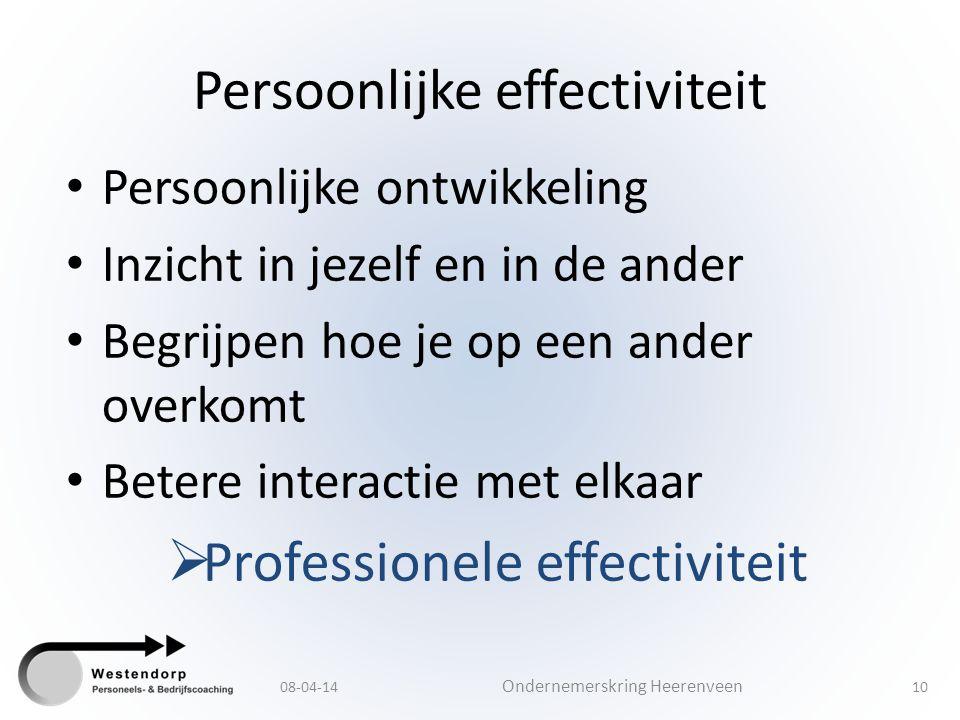 Persoonlijke effectiviteit Persoonlijke ontwikkeling Inzicht in jezelf en in de ander Begrijpen hoe je op een ander overkomt Betere interactie met elk