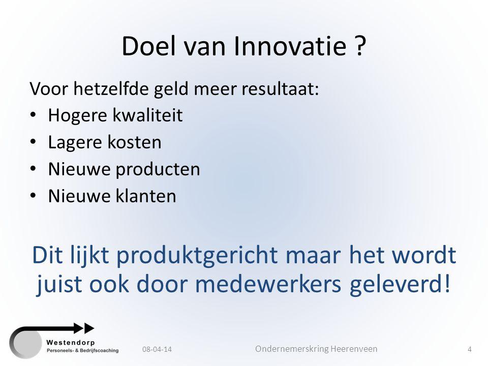 Doel van Innovatie ? Voor hetzelfde geld meer resultaat: Hogere kwaliteit Lagere kosten Nieuwe producten Nieuwe klanten Dit lijkt produktgericht maar