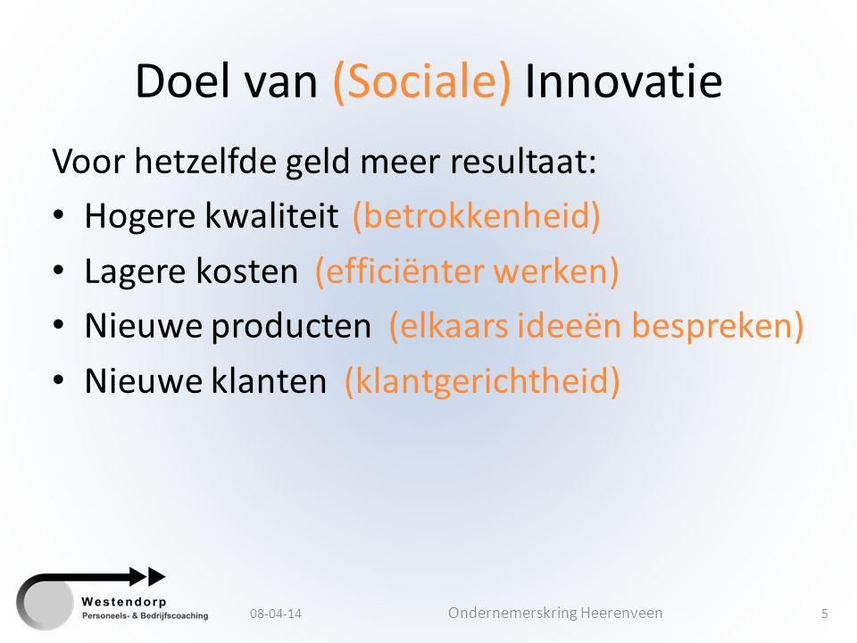 Doel van (Sociale) Innovatie Voor hetzelfde geld meer resultaat: Hogere kwaliteit(betrokkenheid) Lagere kosten (efficiënter werken) Nieuwe producten (