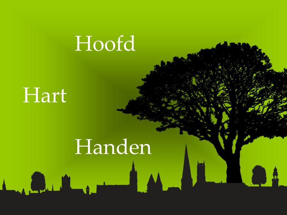 Hoofd Hart Handen