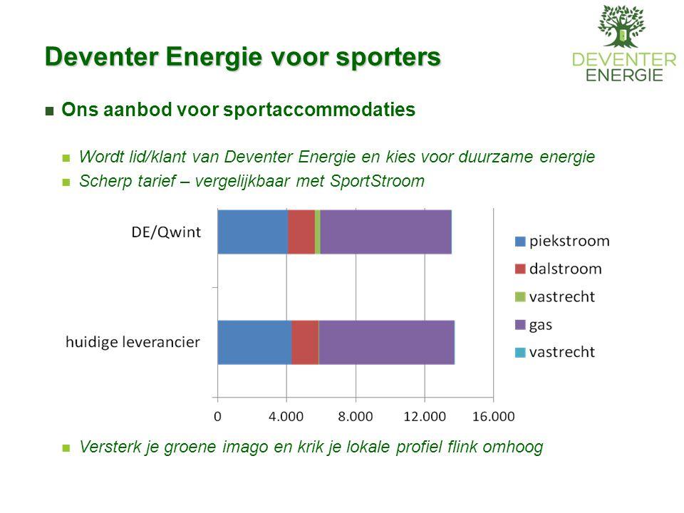 Deventer Energie voor sporters Ons aanbod voor sportaccommodaties Wordt lid/klant van Deventer Energie en kies voor duurzame energie Scherp tarief – vergelijkbaar met SportStroom Versterk je groene imago en krik je lokale profiel flink omhoog