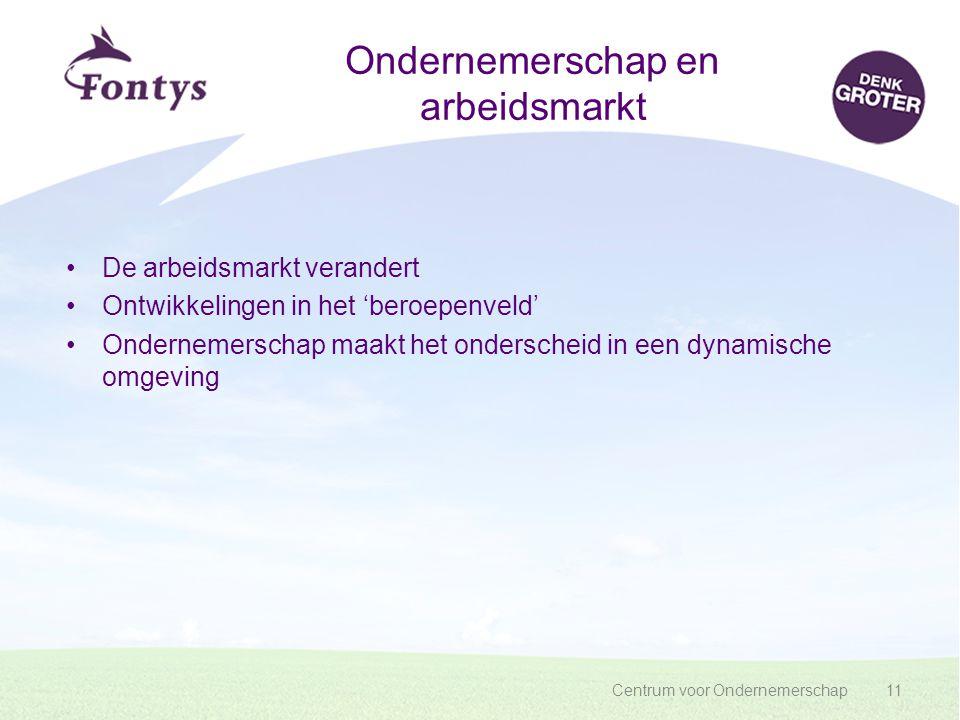 Centrum voor Ondernemerschap11 Ondernemerschap en arbeidsmarkt De arbeidsmarkt verandert Ontwikkelingen in het 'beroepenveld' Ondernemerschap maakt he