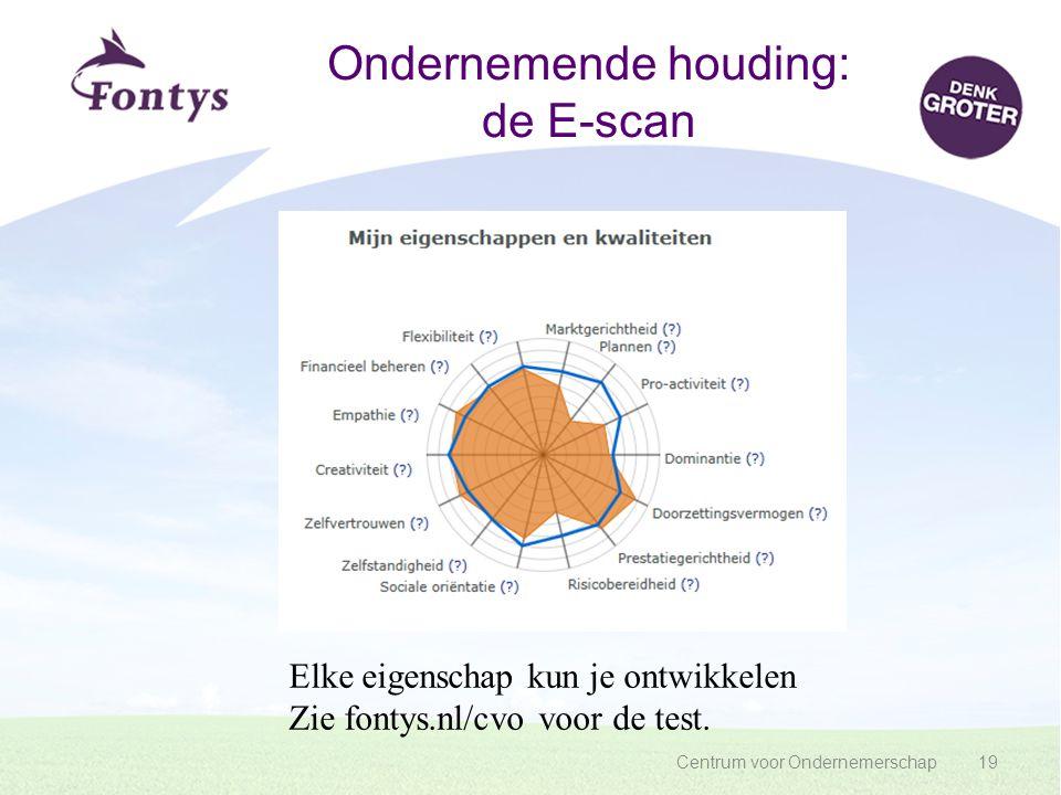 Centrum voor Ondernemerschap19 Ondernemende houding: de E-scan Elke eigenschap kun je ontwikkelen Zie fontys.nl/cvo voor de test.