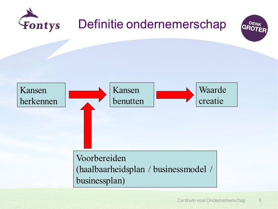 Centrum voor Ondernemerschap8 Definitie ondernemerschap Kansen herkennen Kansen benutten Waarde creatie Voorbereiden (haalbaarheidsplan / businessmode