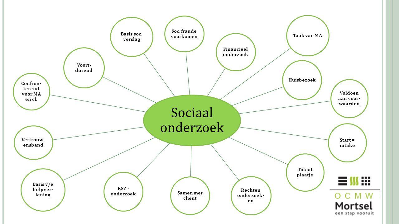 Sociaal onderzoek Soc.