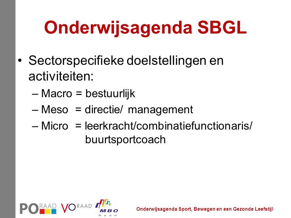 Onderwijsagenda SBGL Sectorspecifieke doelstellingen en activiteiten: –Macro = bestuurlijk –Meso = directie/ management –Micro = leerkracht/combinatie