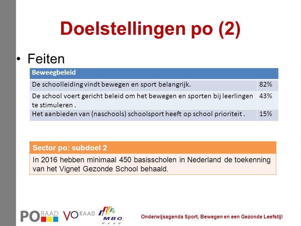 Doelstellingen po (2) Feiten Onderwijsagenda Sport, Bewegen en een Gezonde Leefstijl Sector po: subdoel 2 In 2016 hebben minimaal 450 basisscholen in