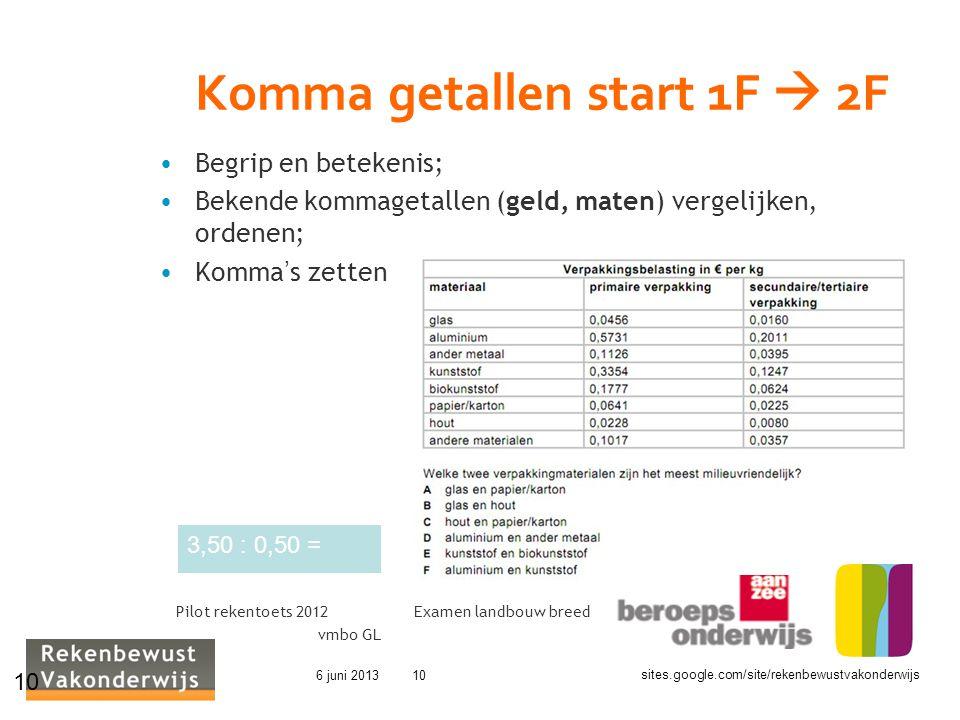 sites.google.com/site/rekenbewustvakonderwijs 6 juni 201310 Komma getallen start 1F  2F Begrip en betekenis; Bekende kommagetallen (geld, maten) verg