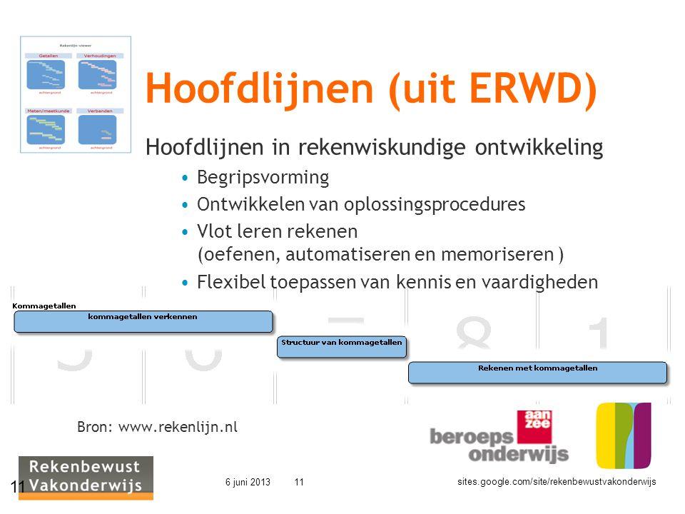 sites.google.com/site/rekenbewustvakonderwijs 6 juni 201311 Hoofdlijnen (uit ERWD) Hoofdlijnen in rekenwiskundige ontwikkeling Begripsvorming Ontwikke