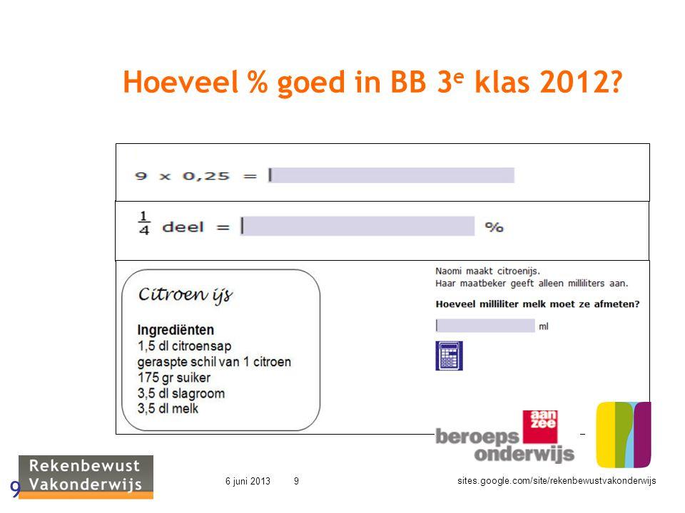 sites.google.com/site/rekenbewustvakonderwijs 6 juni 20139 Hoeveel % goed in BB 3 e klas 2012? 9