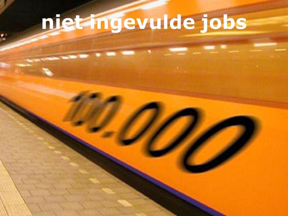 niet ingevulde jobs
