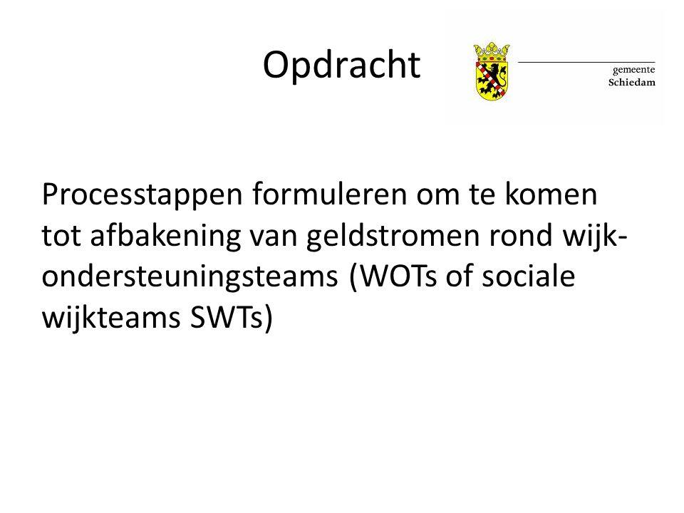Stappenplan 1.taakafbakening WOTs 2.benoemen geldstromen 3.vaststellen gebiedscriteria voor geldverdeling over de wijken 4.concreet verdelingsproces 5.registratie en monitoring