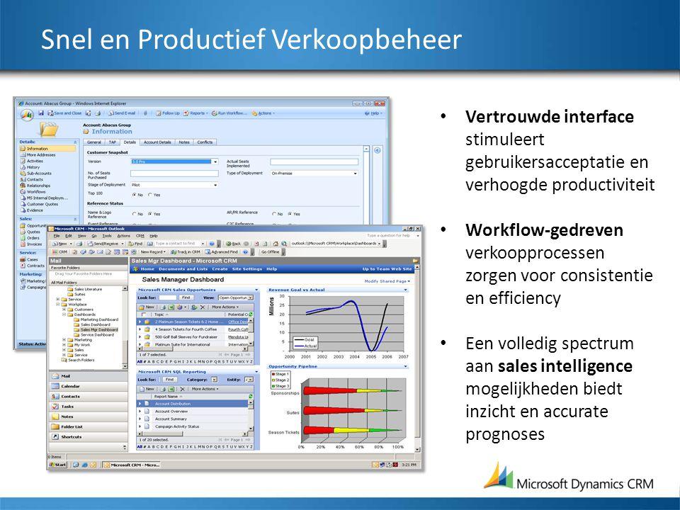 Snel en Productief Verkoopbeheer Vertrouwde interface stimuleert gebruikersacceptatie en verhoogde productiviteit Workflow-gedreven verkoopprocessen z