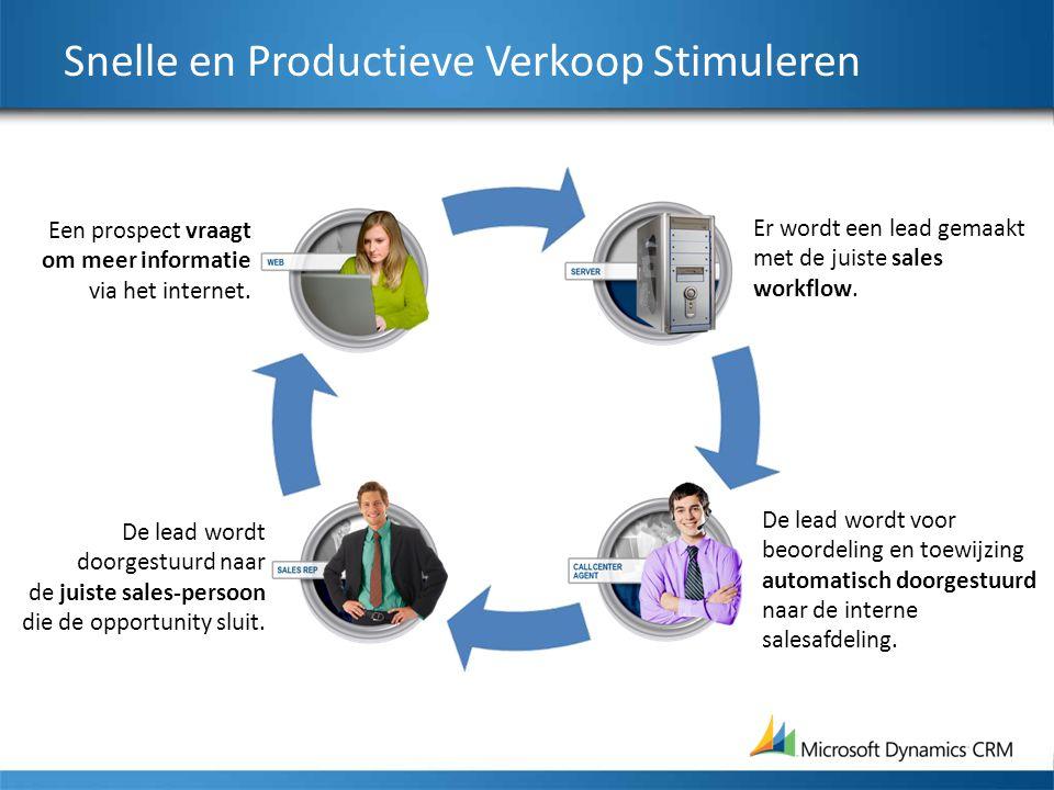 Snelle en Productieve Verkoop Stimuleren Er wordt een lead gemaakt met de juiste sales workflow. De lead wordt voor beoordeling en toewijzing automati