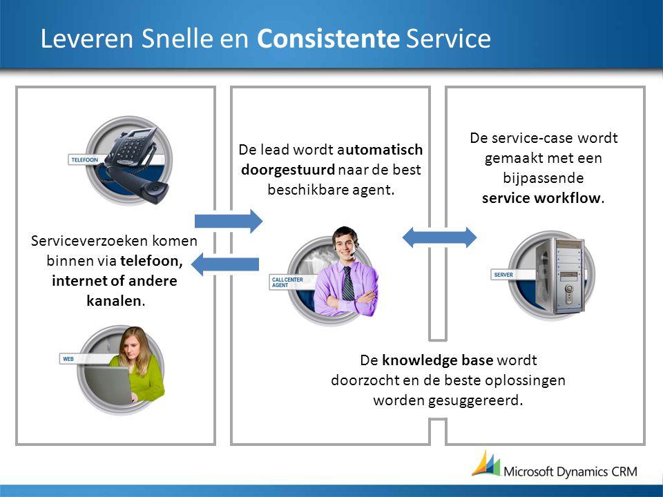 Leveren Snelle en Consistente Service De service-case wordt gemaakt met een bijpassende service workflow. De lead wordt automatisch doorgestuurd naar