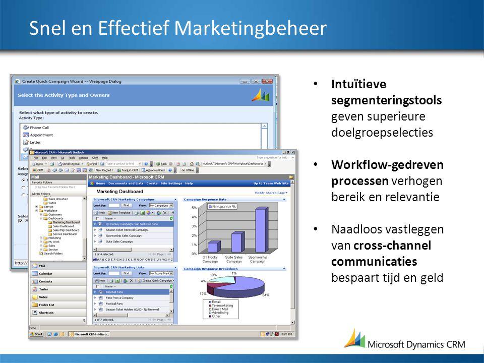 Snel en Effectief Marketingbeheer Intuïtieve segmenteringstools geven superieure doelgroepselecties Workflow-gedreven processen verhogen bereik en relevantie Naadloos vastleggen van cross-channel communicaties bespaart tijd en geld