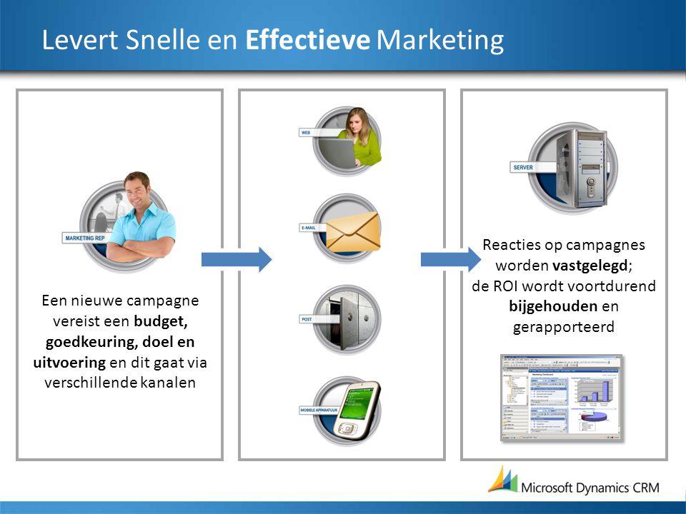 Levert Snelle en Effectieve Marketing Een nieuwe campagne vereist een budget, goedkeuring, doel en uitvoering en dit gaat via verschillende kanalen Reacties op campagnes worden vastgelegd; de ROI wordt voortdurend bijgehouden en gerapporteerd