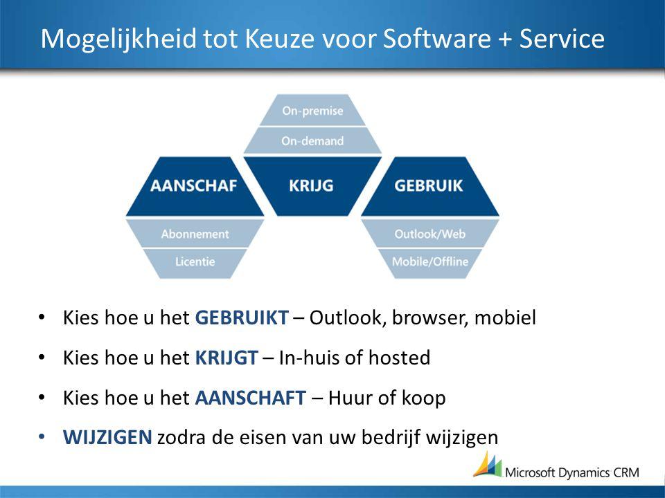Mogelijkheid tot Keuze voor Software + Service Kies hoe u het GEBRUIKT – Outlook, browser, mobiel Kies hoe u het KRIJGT – In-huis of hosted Kies hoe u