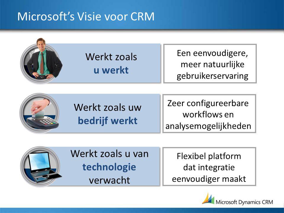 Microsoft's Visie voor CRM Een eenvoudigere, meer natuurlijke gebruikerservaring Zeer configureerbare workflows en analysemogelijkheden Werkt zoals uw bedrijf werkt Flexibel platform dat integratie eenvoudiger maakt Werkt zoals u van technologie verwacht Werkt zoals u werkt