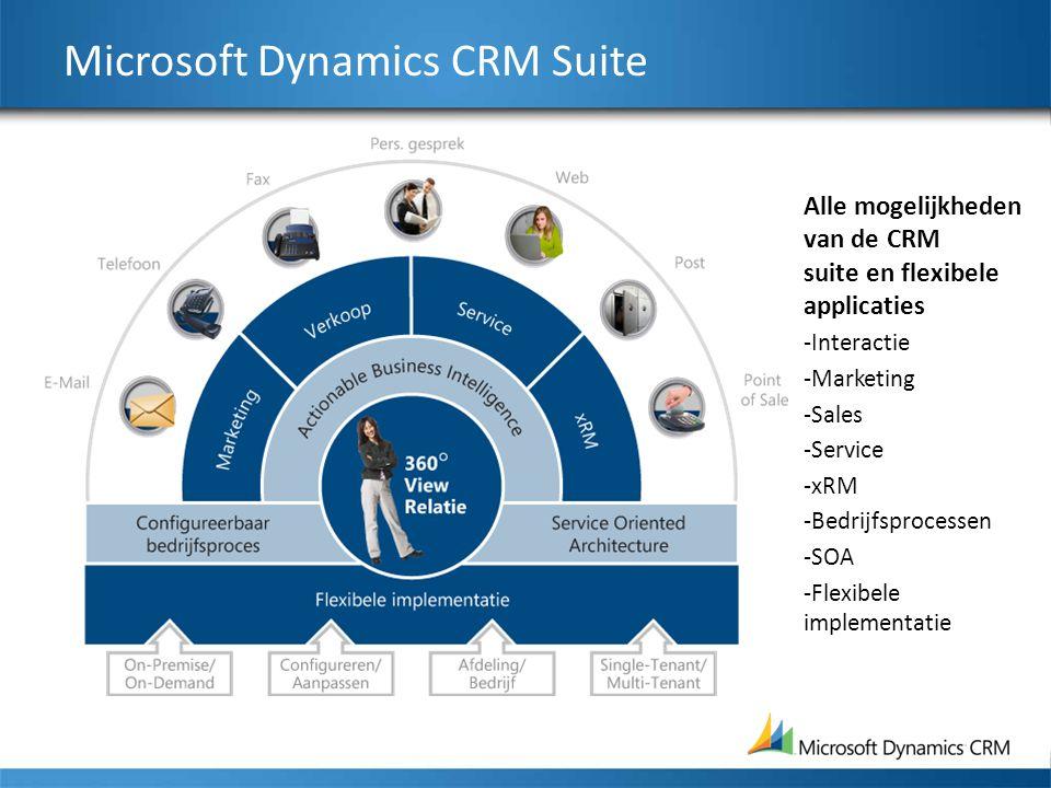 Microsoft Dynamics CRM Suite Alle mogelijkheden van de CRM suite en flexibele applicaties -Interactie -Marketing -Sales -Service -xRM -Bedrijfsprocessen -SOA -Flexibele implementatie