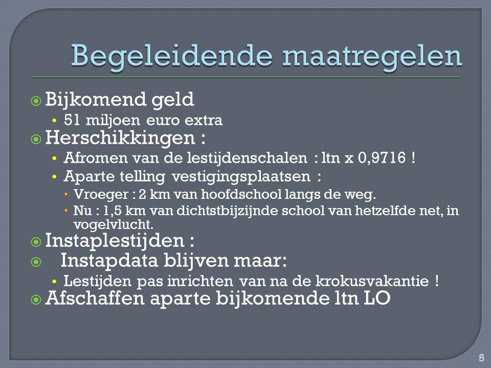  Bijkomend geld 51 miljoen euro extra  Herschikkingen : Afromen van de lestijdenschalen : ltn x 0,9716 ! Aparte telling vestigingsplaatsen :  Vroeg