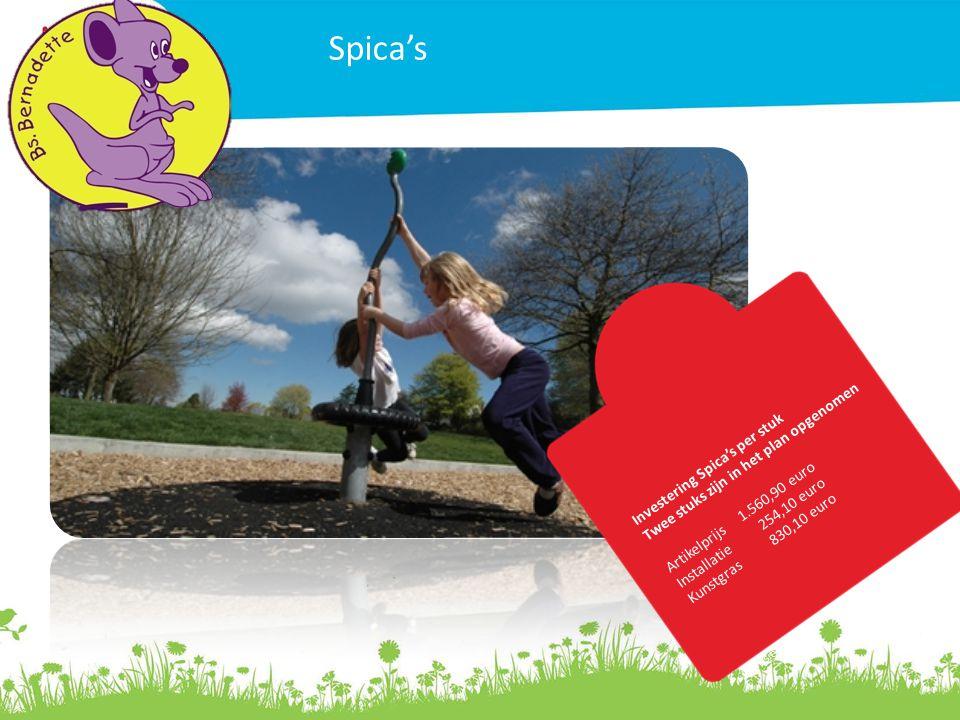 Spica's Investering Spica's per stuk Twee stuks zijn in het plan opgenomen Artikelprijs 1.560,90 euro Installatie 254,10 euro Kunstgras 830,10 euro In