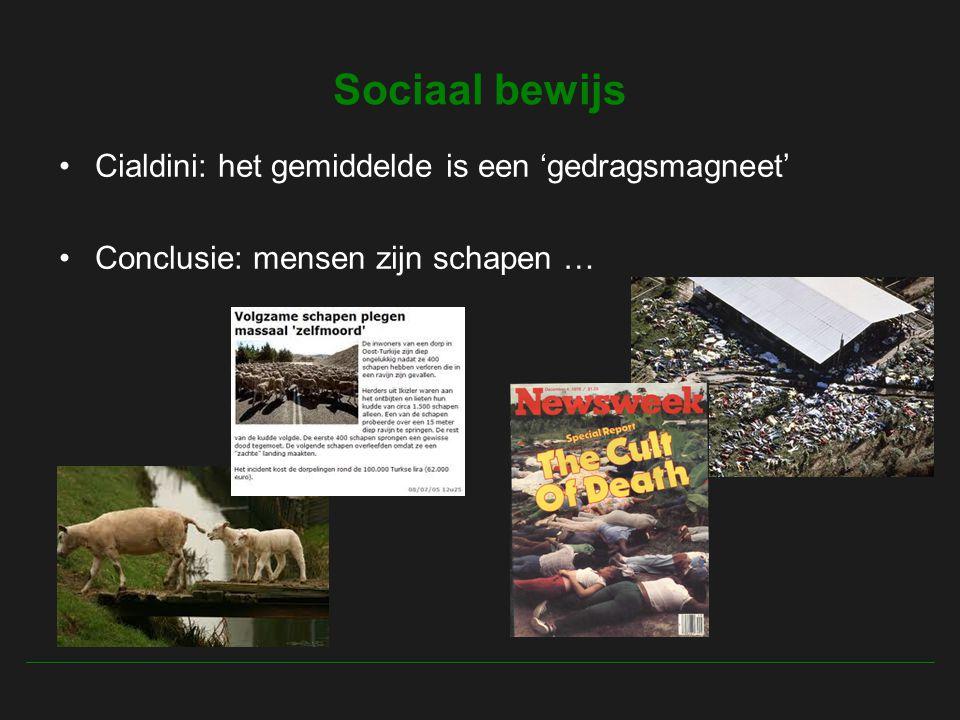 Sociaal bewijs Cialdini: het gemiddelde is een 'gedragsmagneet' Conclusie: mensen zijn schapen …