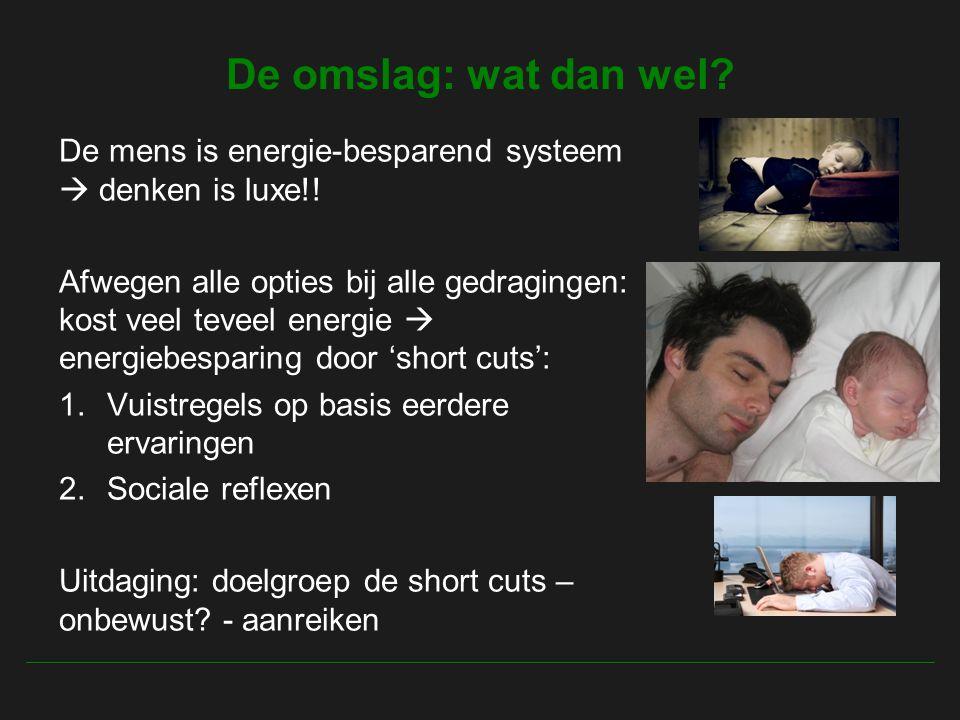 De omslag: wat dan wel.De mens is energie-besparend systeem  denken is luxe!.