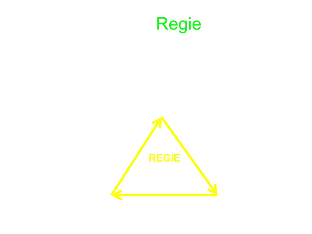 Regie REGIE